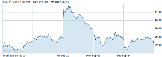 INFA-20130925