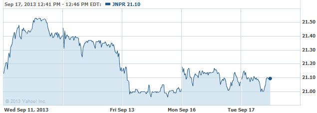 JNPR-20130917