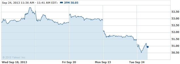 JPM 20130924