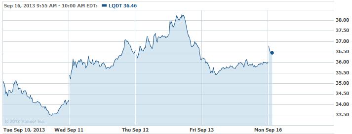LQDT-20130916