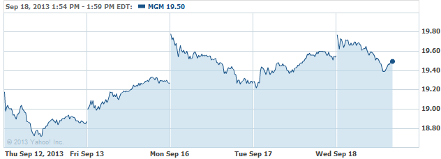 MGM-20130918
