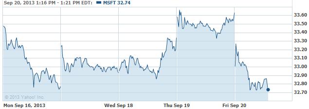 MSFT 20130920