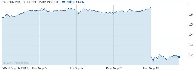 NBIX-20130910