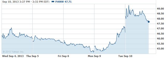 PANW-20130910