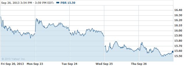 PBR-20130927