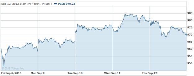 PCLN-20130912