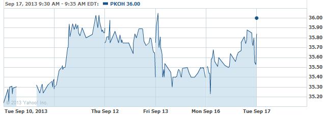 PKOH-20130917