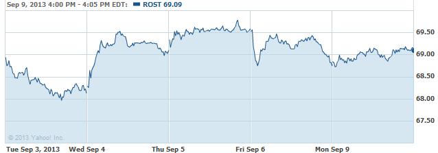 ROST-20130910