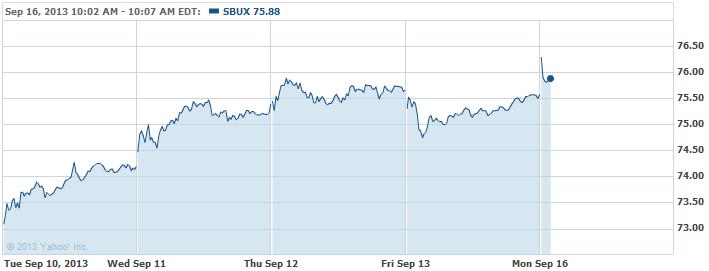 SBUX-20130916