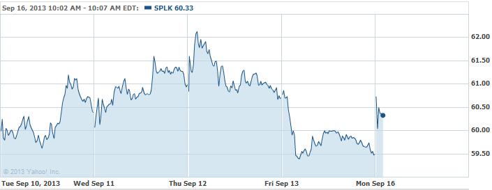 SPLK-20130916