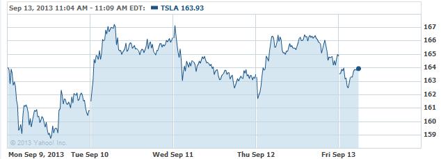 TSLA 20130913