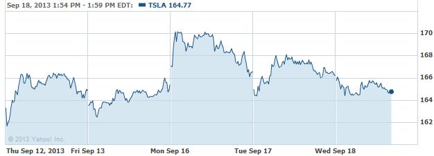 TSLA-20130918