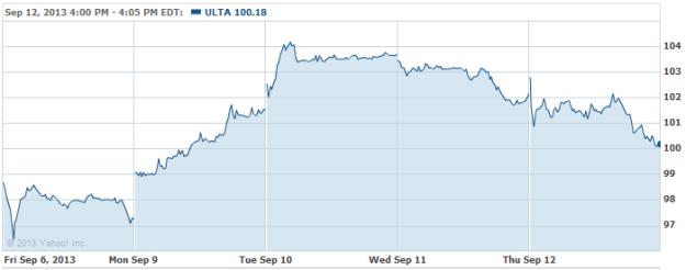 ULTA-20130912