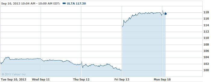 ULTA-20130916