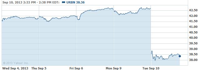 URBN-20130910
