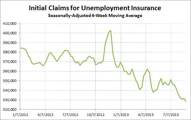 Unemployment Claims 8.31.13