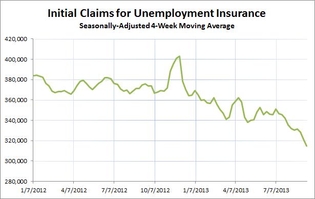 Unemployment Claims 9.19