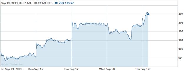 VRX-20130919