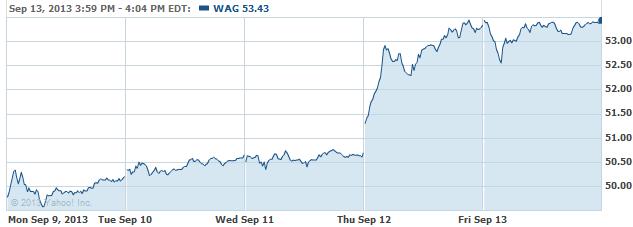 WAG-20130916