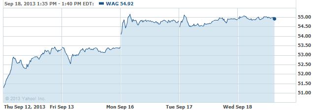 WAG-20130918