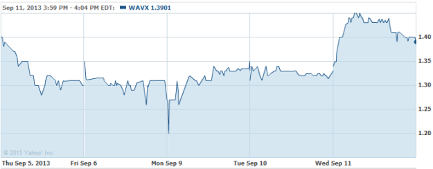 WAVX-20130911