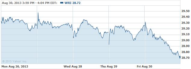 WRI-20130903