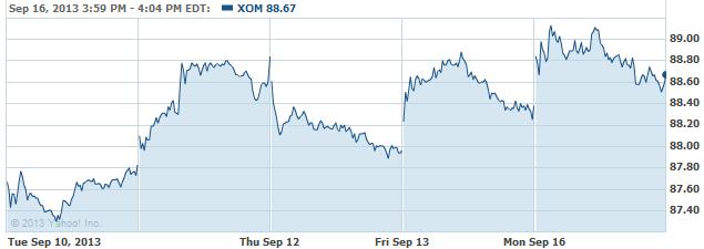 XOM-20130917