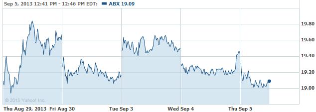 abx-20130905