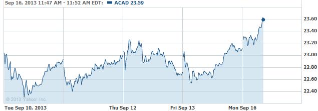 acad-20130916