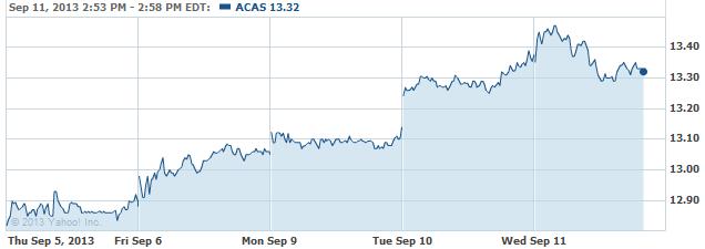 acas-20130911