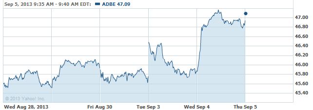 adbe-20130905