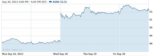 adbe-20130923