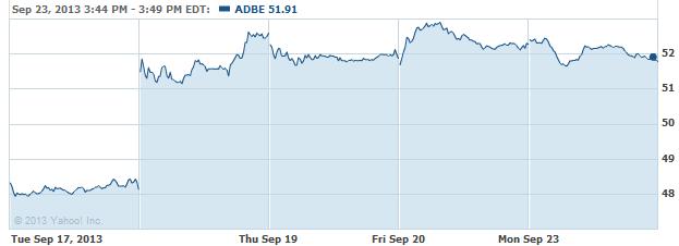 adbe-20130924