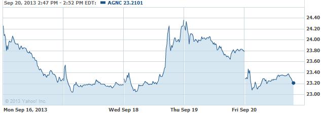 agnc-20130920