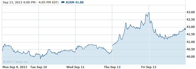 airm-20130916