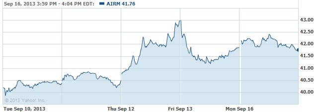 airm-20130917