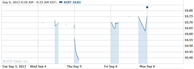 airt-20130909