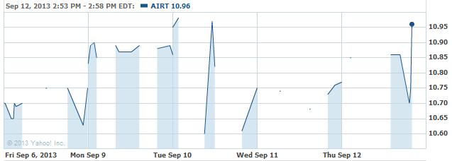 airt-20130913
