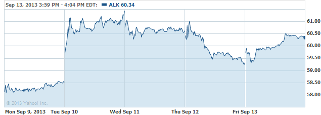 alk-20130916