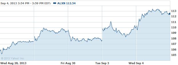 alxn-20130905
