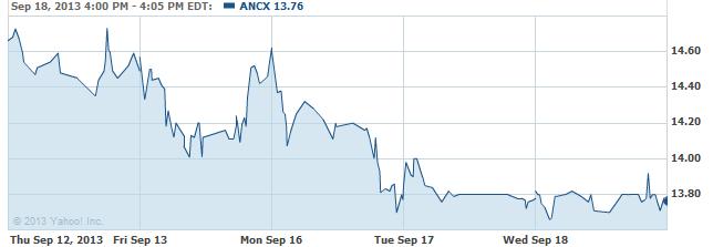 ancx-20130919