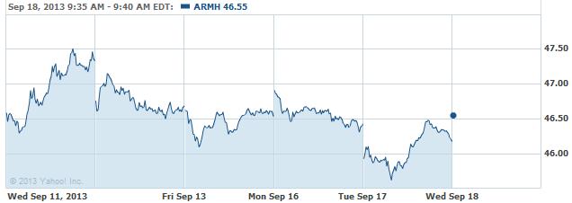 armh-20130918