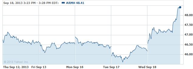 armhh-20130918