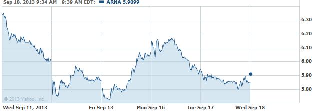 arna-20130918