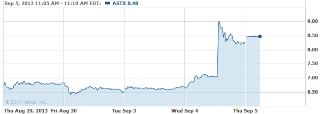 astx-20130905