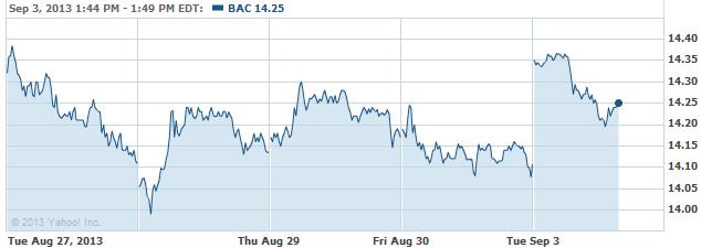 bacc-20130903
