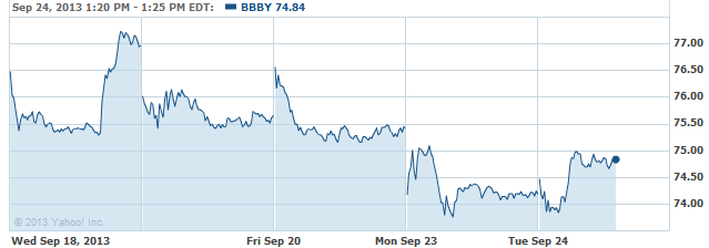 bbby-20130924
