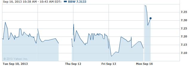 bbw-20130916
