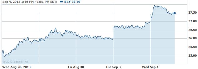 bby-20130904