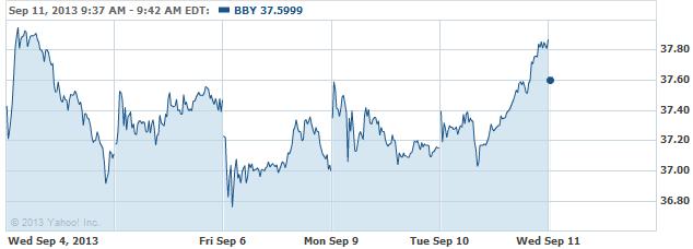 bby-20130911